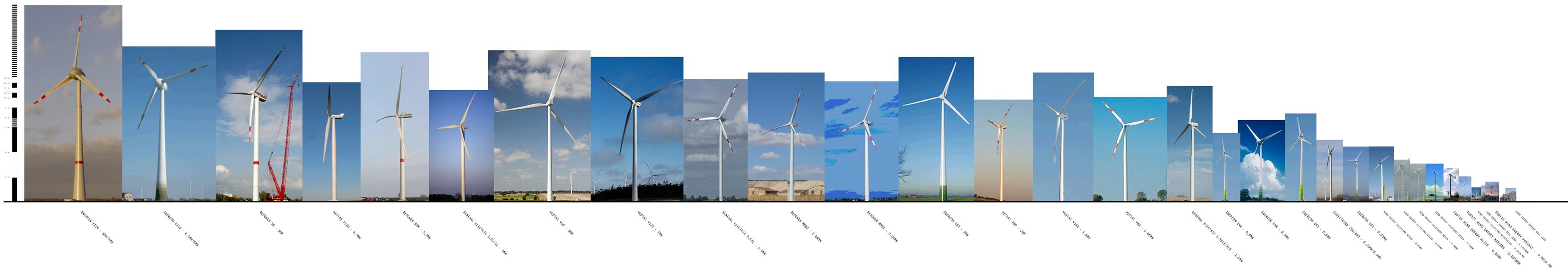 windmolens-hoogte-opbrengst-vanbeekrietveldbeaufort